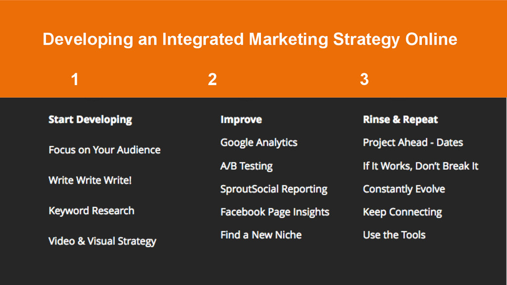 Developing an Integrated Marketing Strategy Onl...