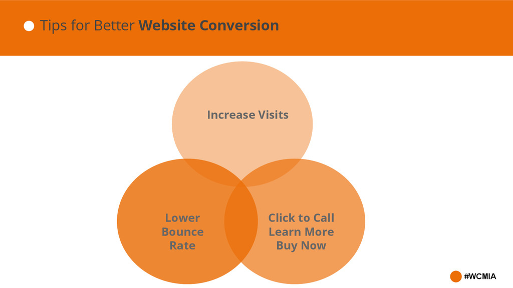#WCMIA Tips for Better Website Conversion Incre...