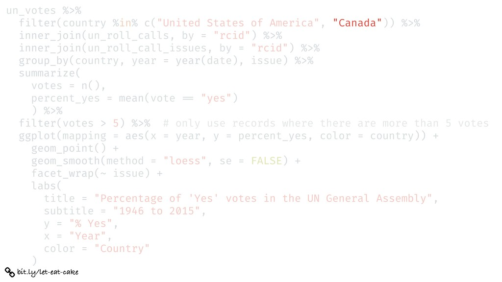 "un_votes %>% filter(country %in% c(""United Stat..."
