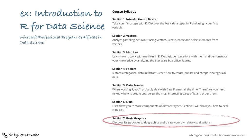 edx.org/course/introduction-r-data-science-1 ex...