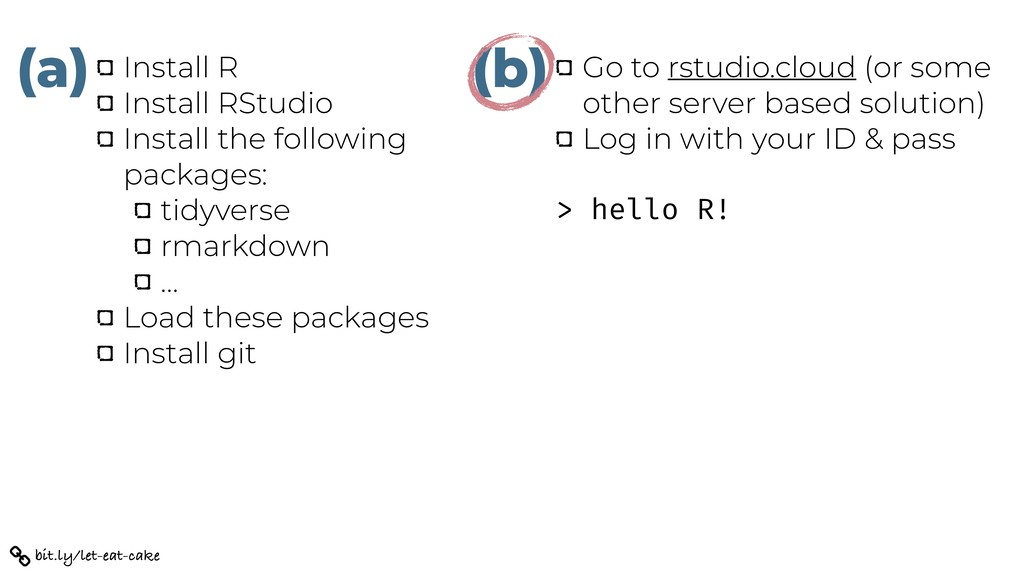 (a) Install R Install RStudio Install the follo...