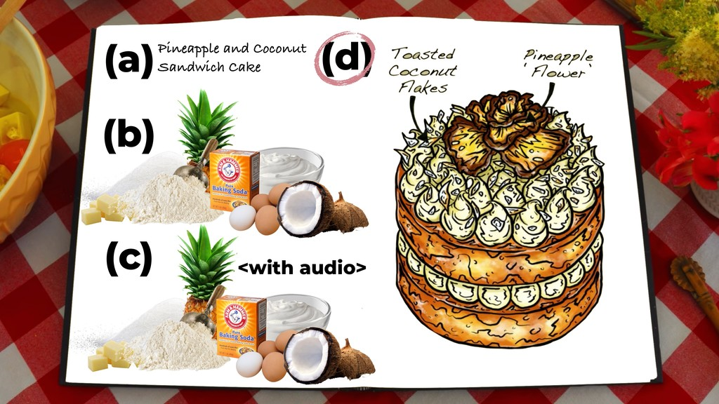 bit.ly/let-eat-cake (a)Pineapple and Coconut Sa...