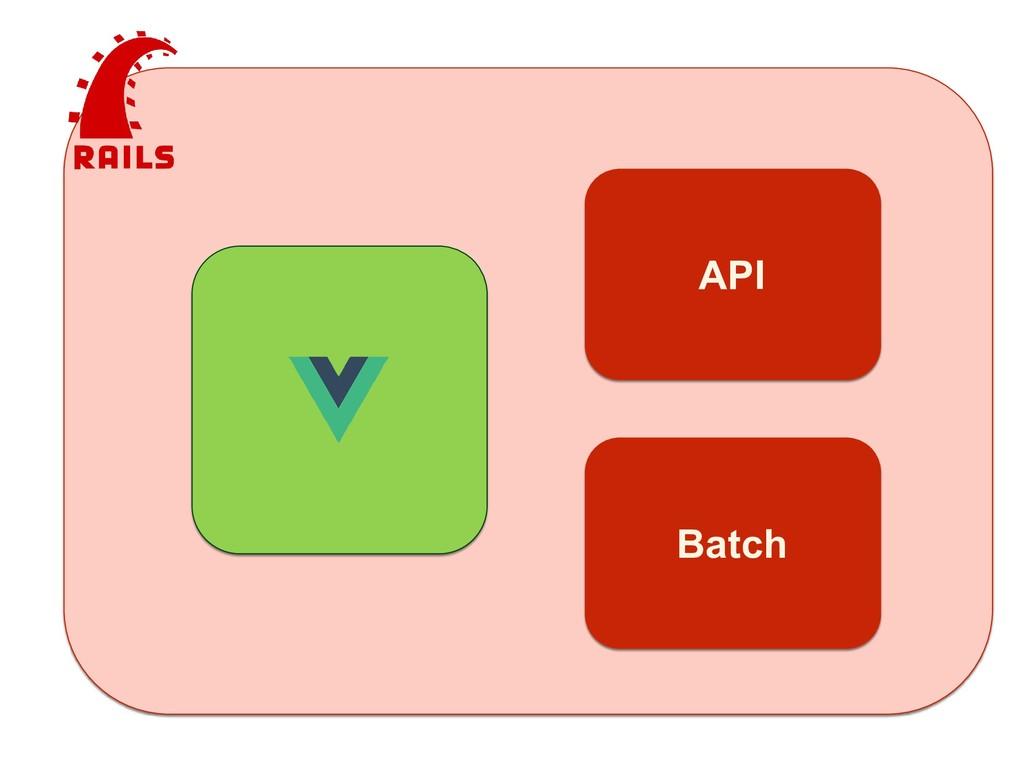 API Batch