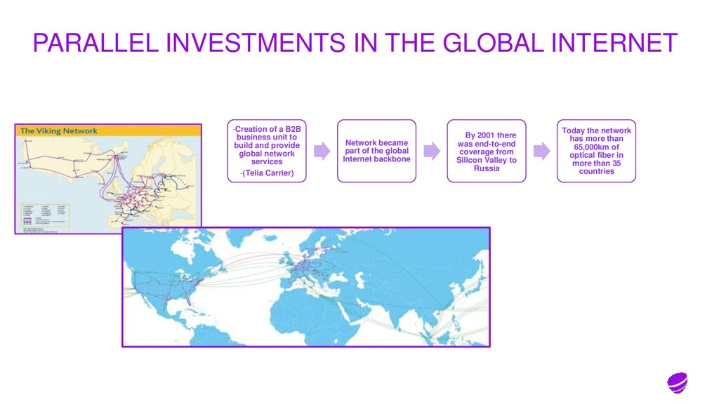 PARALLEL INVESTMENTS IN THE GLOBAL INTERNET -Cr...