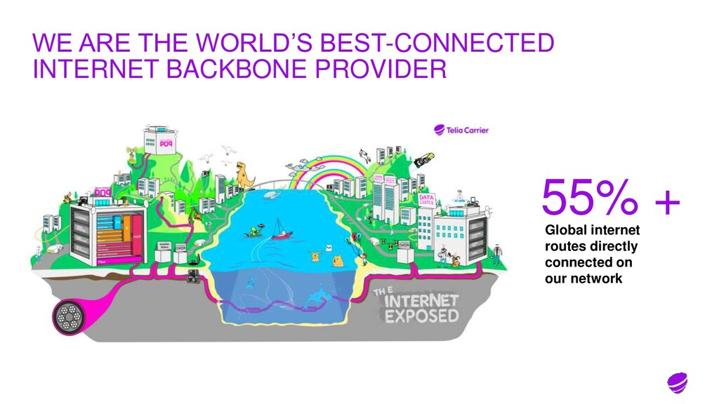 WE ARE THE WORLD'S BEST-CONNECTED INTERNET BACK...