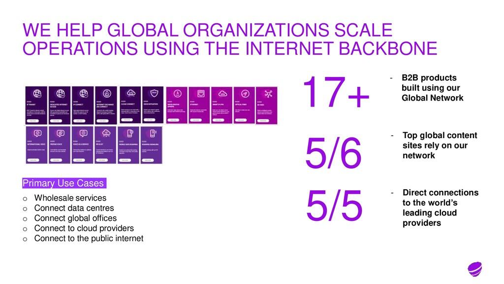 WE HELP GLOBAL ORGANIZATIONS SCALE OPERATIONS U...