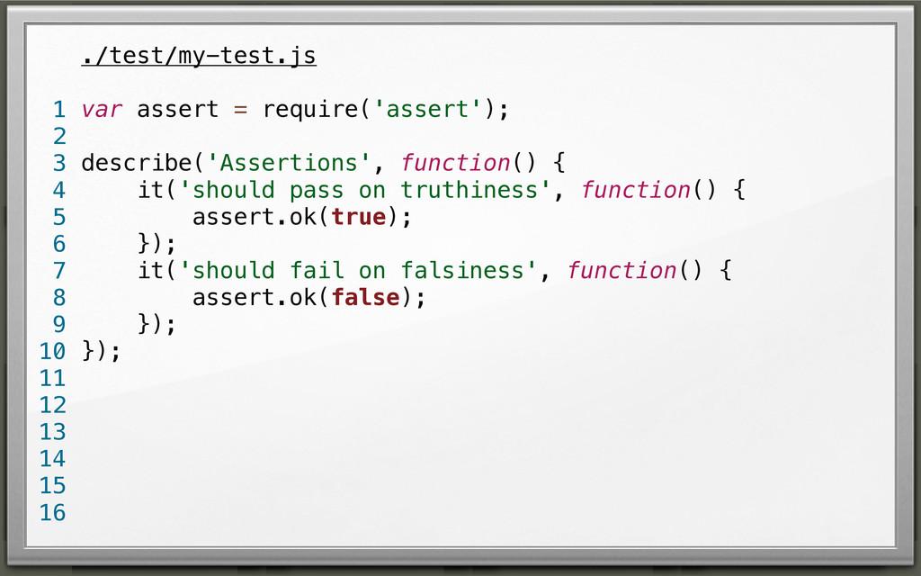 ./test/my-test.js var assert = require('assert'...