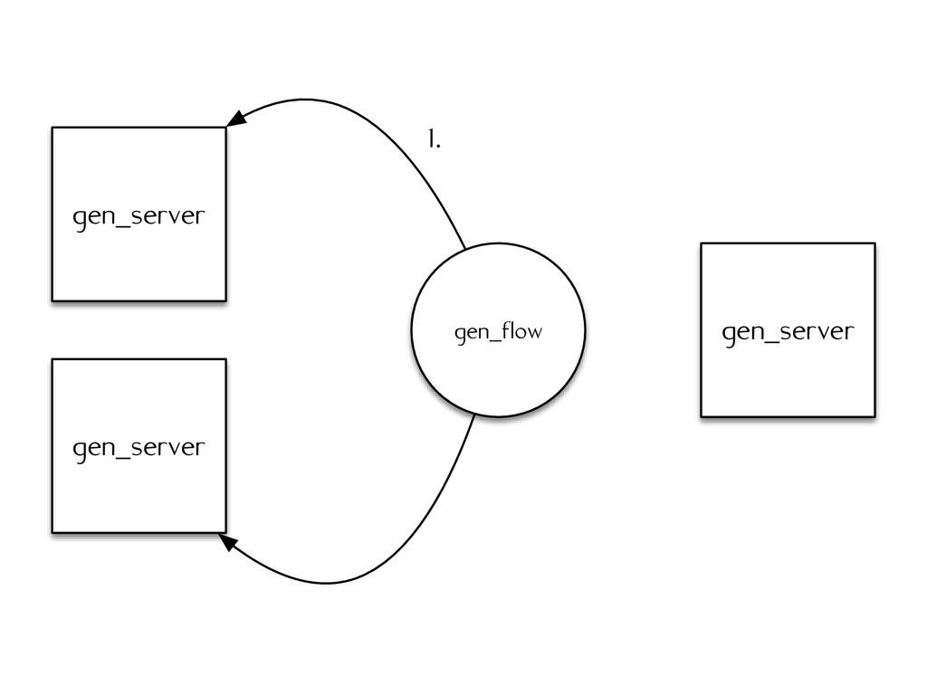 gen_server gen_server gen_flow gen_server 1.