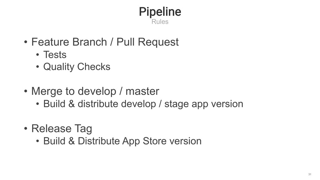 Pipeline Rules 31 • Feature Branch / Pull Reque...