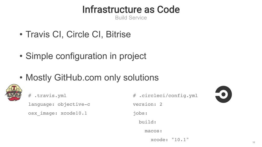 Infrastructure as Code Build Service 10 • Travi...