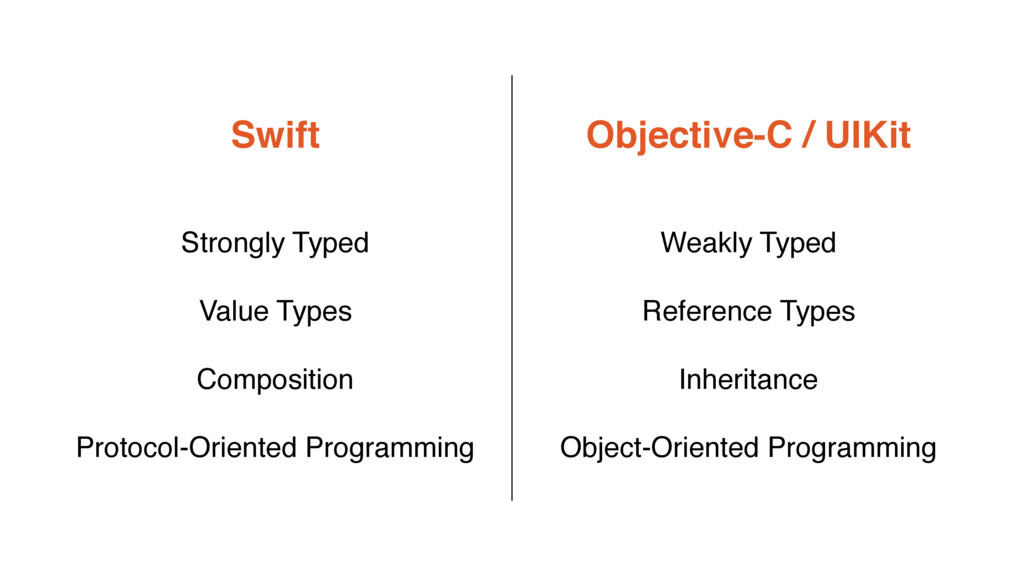 Swift Strongly Typed Value Types Composition Pr...