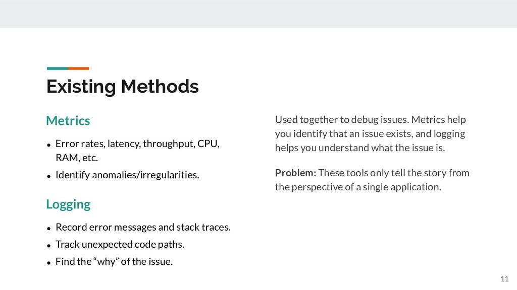 Existing Methods 11 Metrics ● Error rates, late...