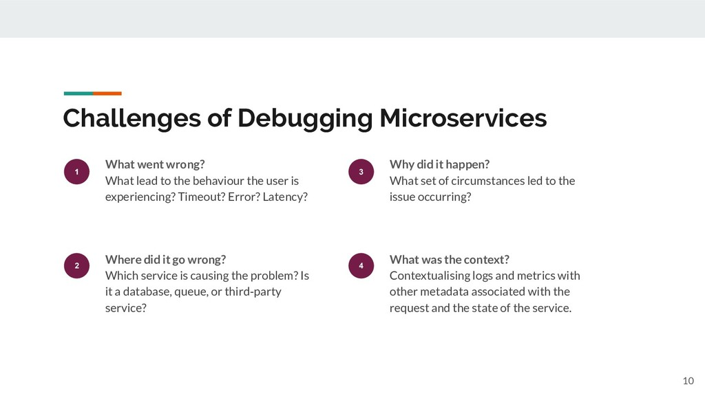 Challenges of Debugging Microservices 10 1 What...