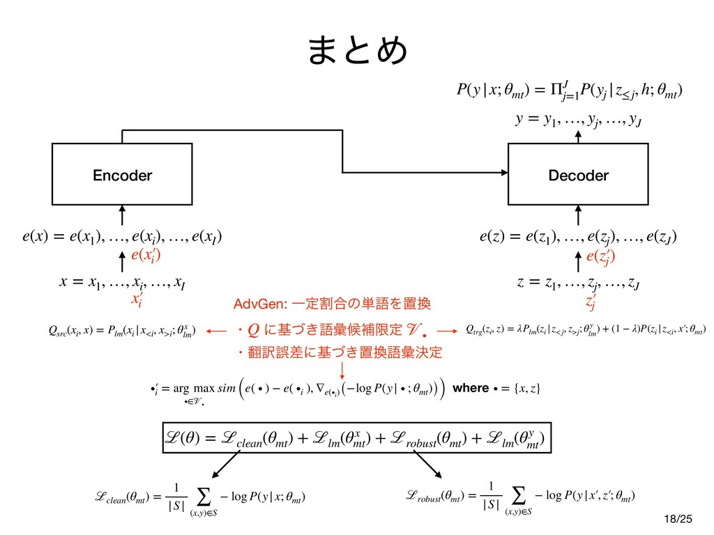 ·ͱΊ 18 Encoder ℒ(θ) = ℒclean (θmt ) + ℒlm (θx m...