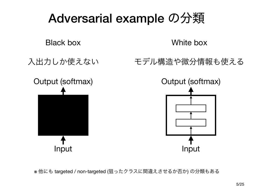 Adversarial example ͷྨ White box  Ϟσϧߏඍใ...