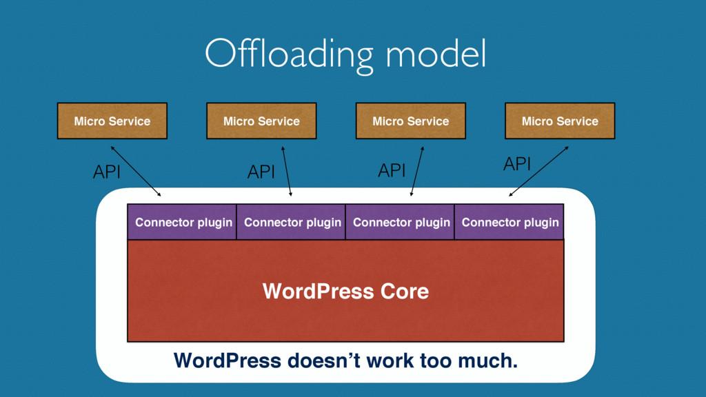Offloading model WordPress Core Connector plugin...