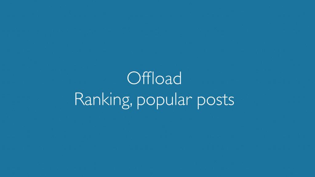 Offload Ranking, popular posts