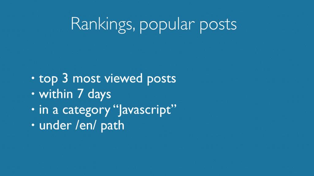 Rankings, popular posts • top 3 most viewed pos...
