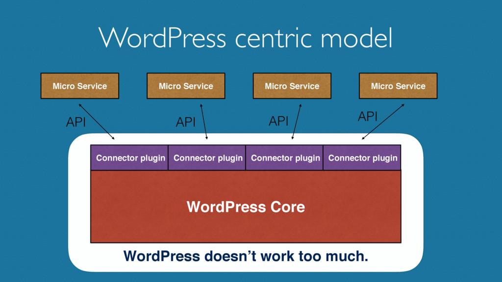 WordPress centric model WordPress Core Connecto...