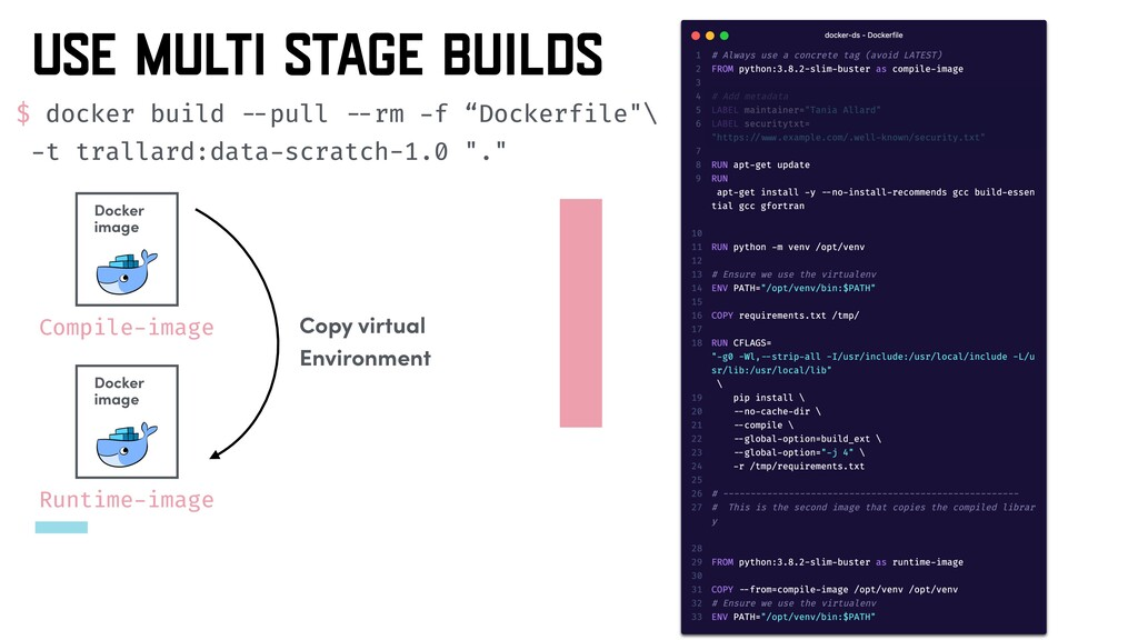 USE MULTI STAGE BUILDS Compile-image Docker ima...