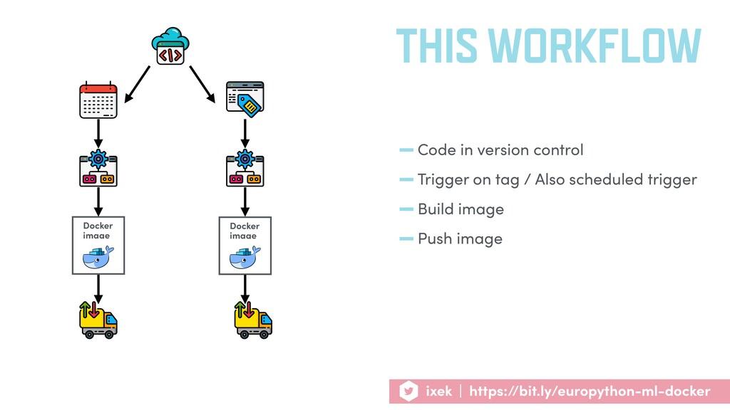 THIS WORKFLOW Docker image Docker image -Code i...
