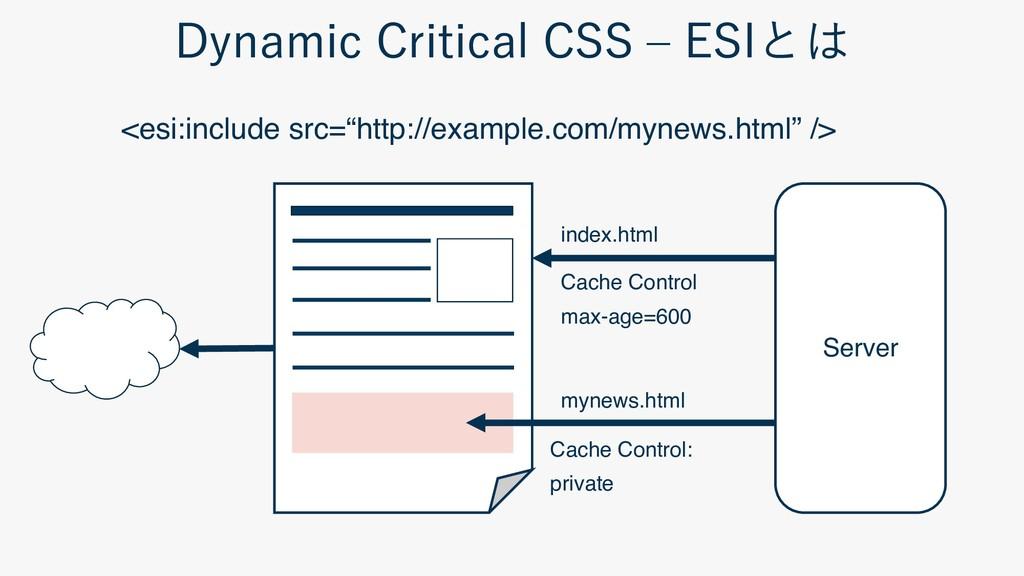 Server Cache Control max-age=600 Cache Control:...