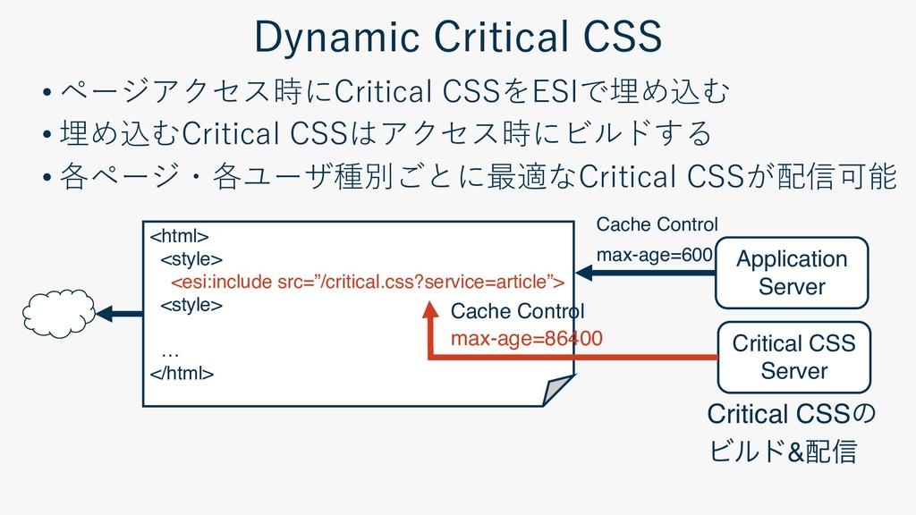 "• • • C C EI <html> <style> <esi:include src=""/..."