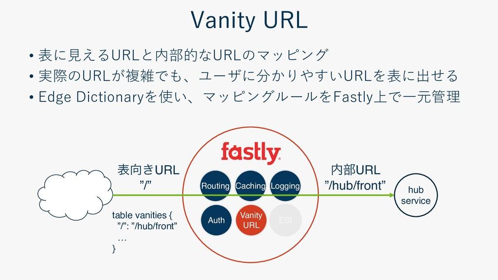 "table vanities { ""/"": ""/hub/front"" … } Routing ..."