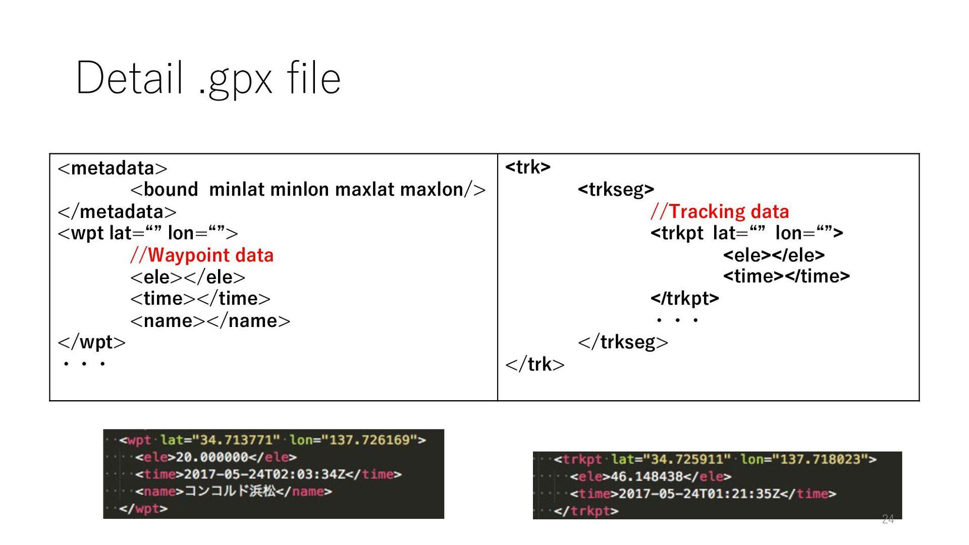 Detail .gpx file <metadata> <bound minlat minlo...