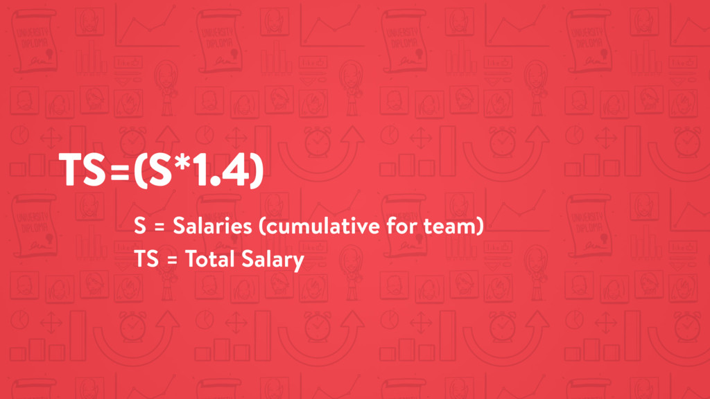 TS=(S*1.4) S = Salaries (cumulative for team) T...