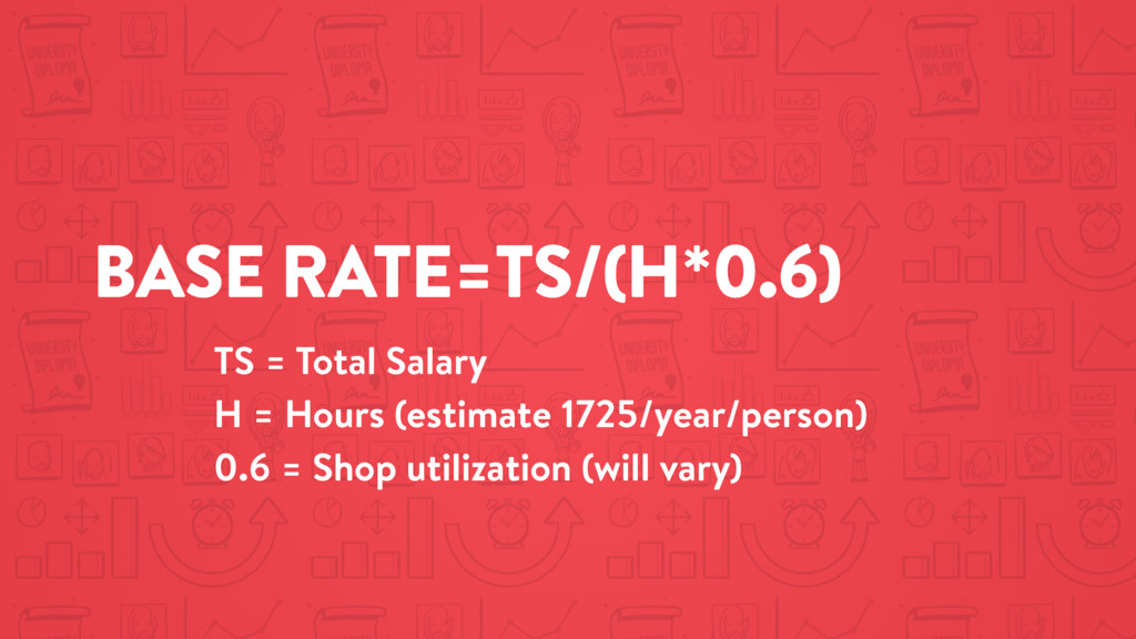 BASE RATE=TS/(H*0.6) TS = Total Salary H = Hour...