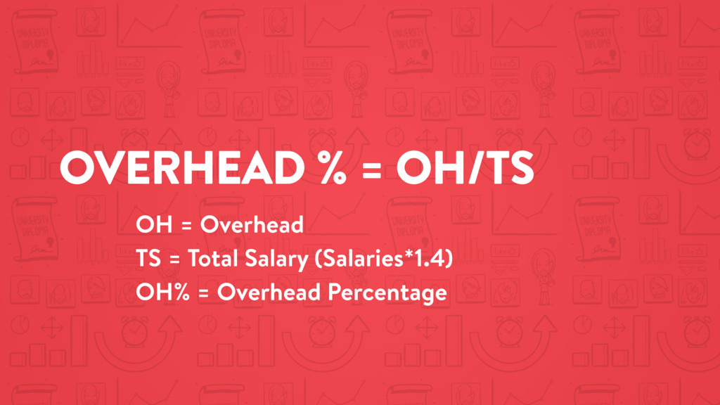 OVERHEAD % = OH/TS OH = Overhead TS = Total Sal...