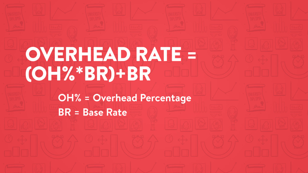 OVERHEAD RATE = (OH%*BR)+BR OH% = Overhead Perc...