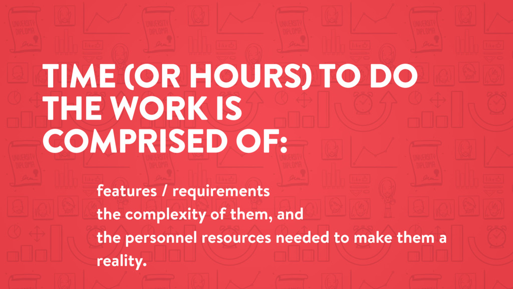 TIME (OR HOURS) TO DO THE WORK IS COMPRISED OF:...