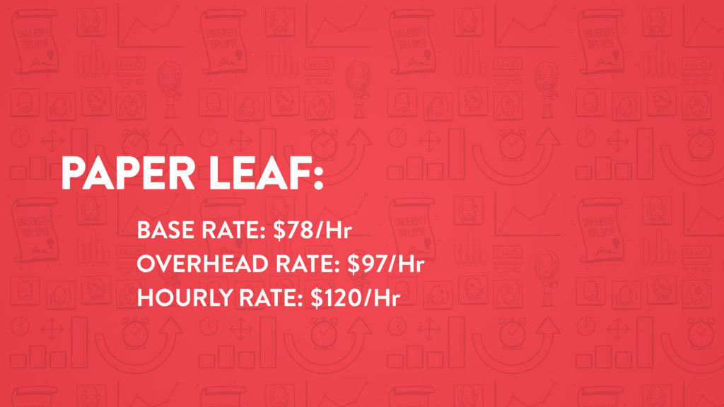 PAPER LEAF: BASE RATE: $78/Hr OVERHEAD RATE: $9...