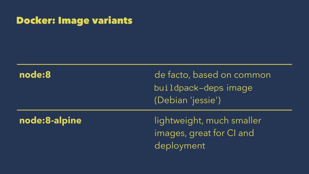 Docker: Image variants node:8 de facto, based o...