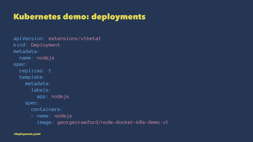 Kubernetes demo: deployments apiVersion: extens...