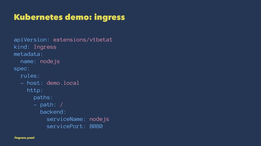 Kubernetes demo: ingress apiVersion: extensions...