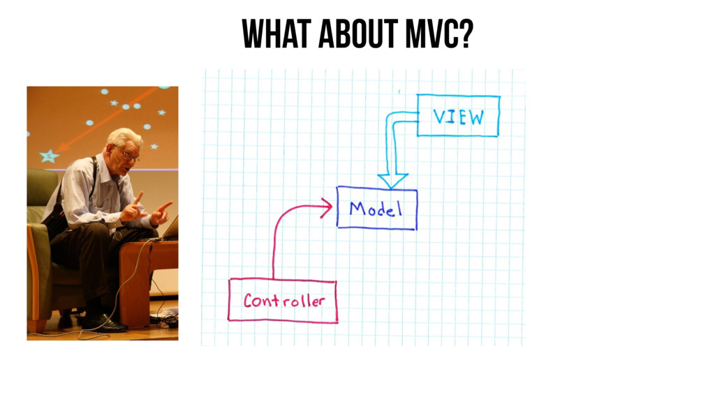 What about MVC?
