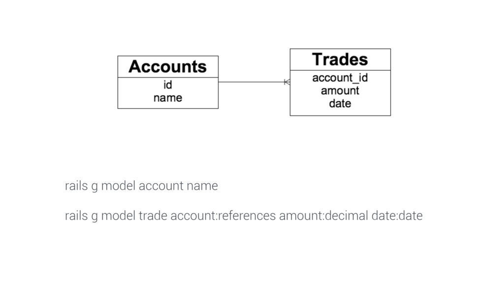 rails g model account name rails g model trade ...