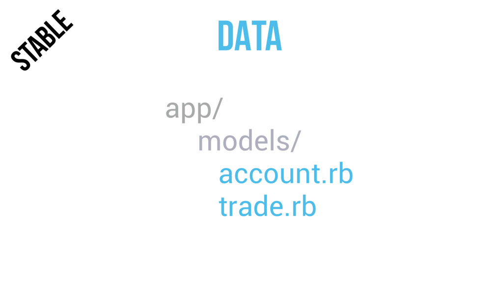 app/ models/ account.rb trade.rb DATA STABLE