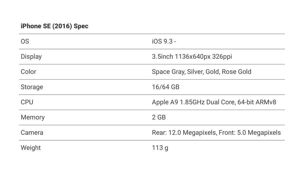 iPhone SE (2016) Spec OS iOS 9.3 - Display 3.5i...