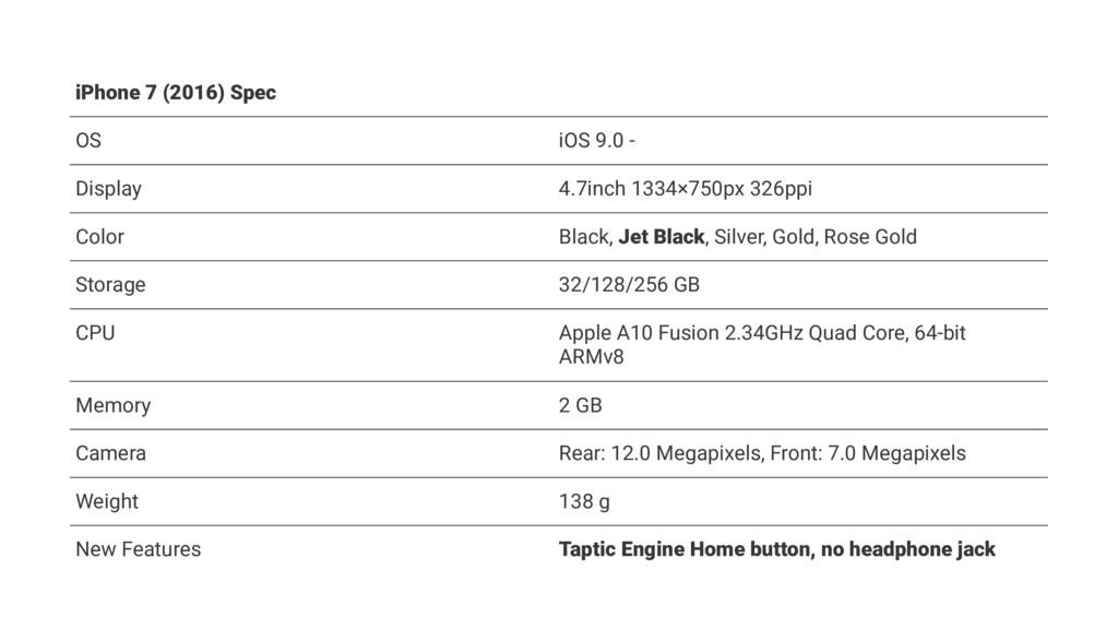 iPhone 7 (2016) Spec OS iOS 9.0 - Display 4.7in...