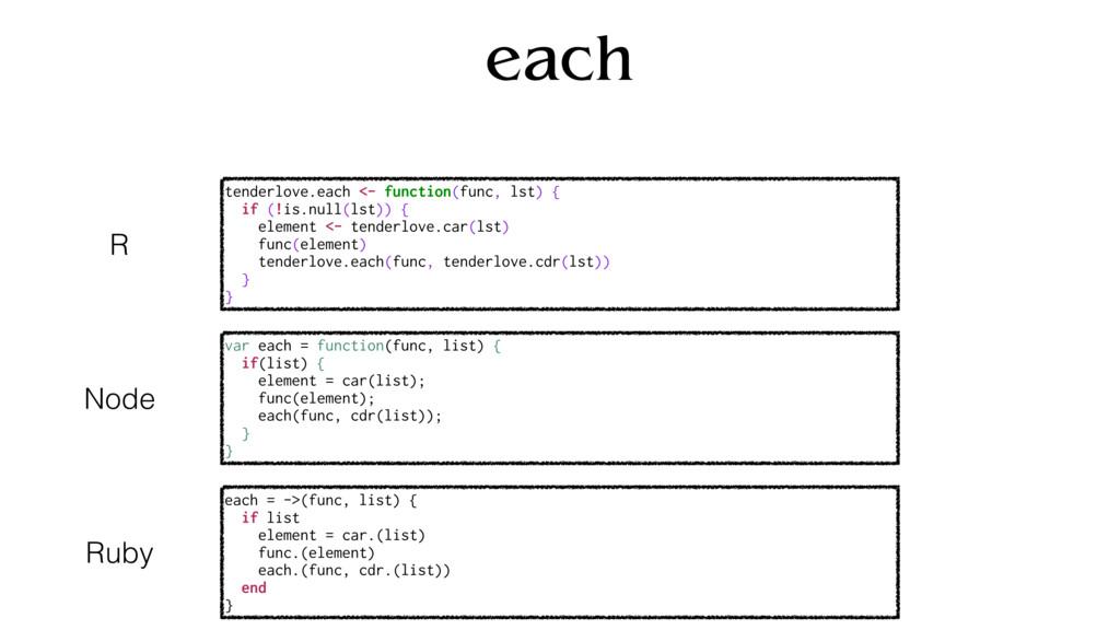 each tenderlove.each <- function(func, lst) { i...