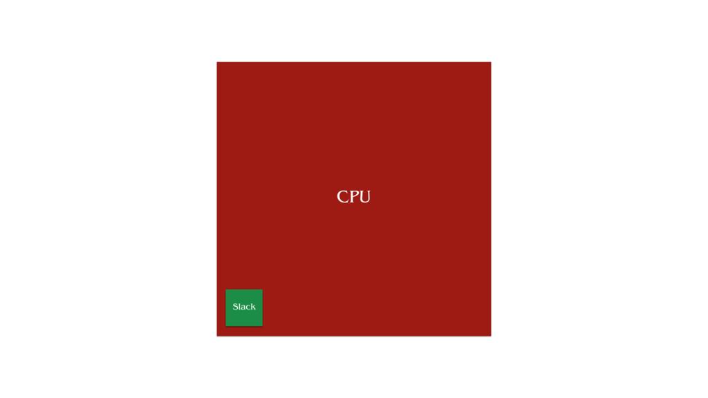 CPU Slack