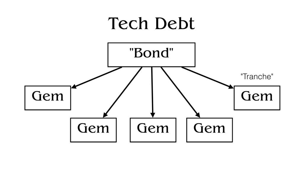 "Tech Debt Gem Gem Gem Gem Gem ""Bond"" ""Tranche"""