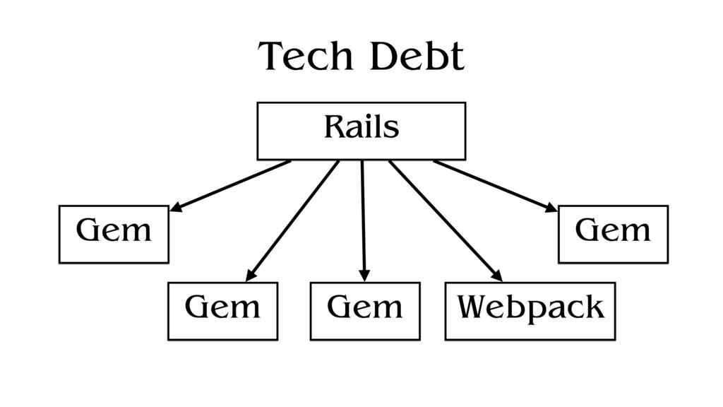 Tech Debt Gem Gem Gem Webpack Gem Rails