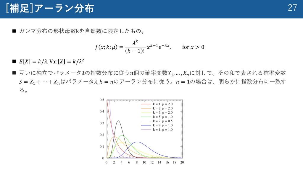 27 [補⾜]アーラン分布 n ガンマ分布の形状⺟数kを⾃然数に限定したもの。 𝑓 𝑥; 𝑘;...