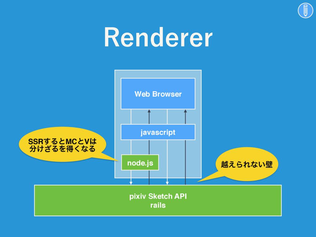 3FOEFSFS Web Browser pixiv Sketch API rails nod...