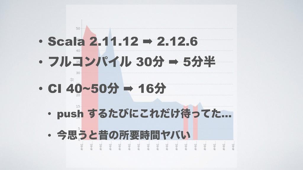 • Scala 2.11.12 ➡ 2.12.6 • ϑϧίϯύΠϧ 30 ➡ 5 • ...